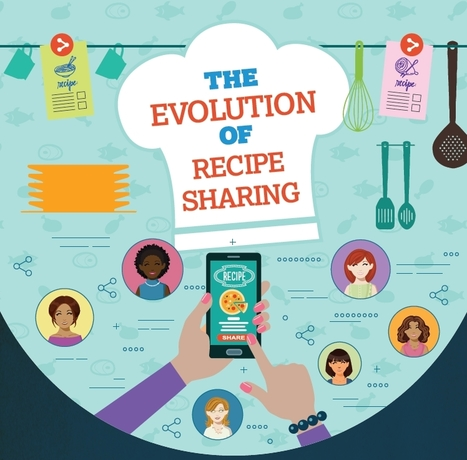 MSLGROUP - The Evolution of Recipe Sharing | Public Relations | Scoop.it