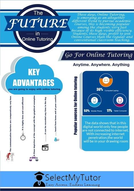 Future in online tutoring | SelectMyTutor | Scoop.it