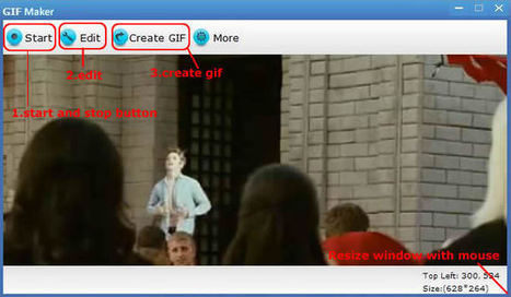 Free download Gif Creator to upload gif to Twitter and play gif on Twitter | Sony 4K XAVC Converter | Scoop.it