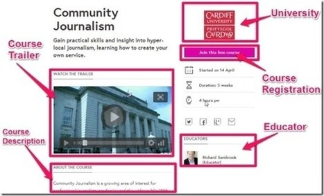 FutureLearn: Take Free Online Courses Created By Top Universities | digitalcuration | Scoop.it
