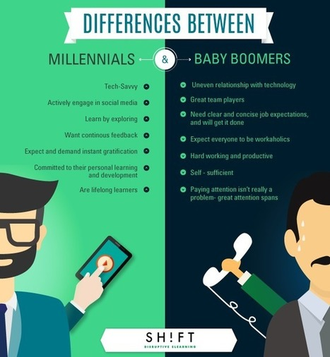 [Infographic] The typical Millennial Learner | Keep learning | Scoop.it