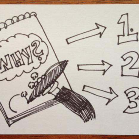 Getting Started With Sketchnoting | SKETCHNOTING | Scoop.it