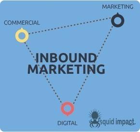 L'#inbound Marketing : une révolte ? Non Sire, c'est une révolution !   Inbound Marketing   Scoop.it