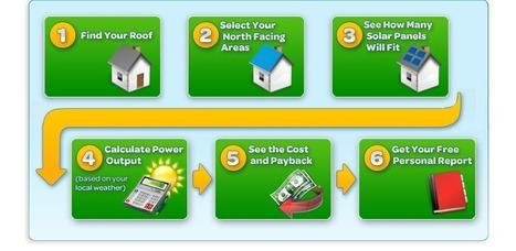 Solar Panel Estimator - Solar Quotes   Teaching Science   Scoop.it