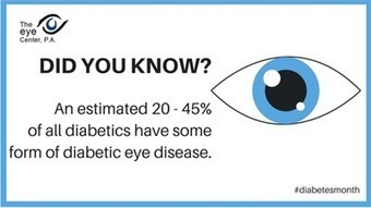 &quot;American Diabetes Month: Preventing and Treating Diabetic Eye Disease<br/>&quot;   The Eye Center, P.A.   Scoop.it