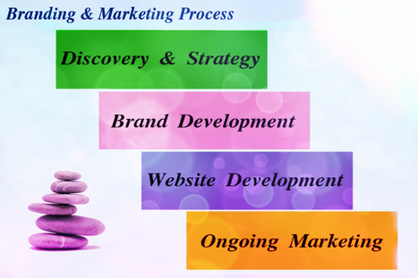 Branding & Marketing: What's the Difference? | Image work | Scoop.it