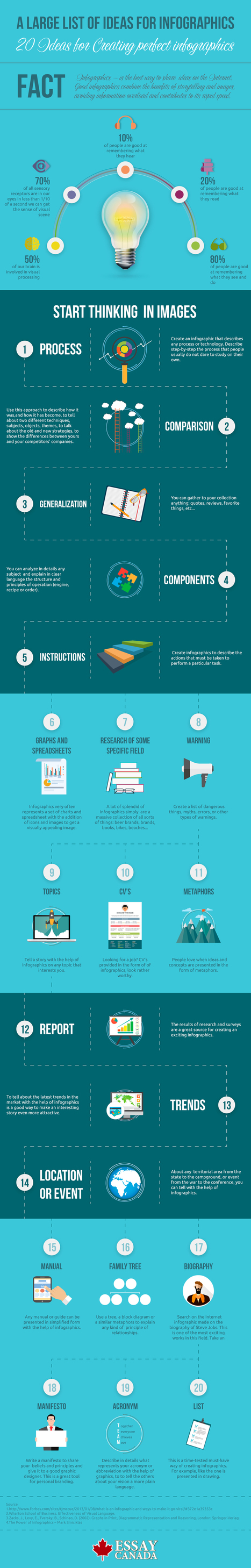20 Ideas for Creating Perfect Infographics Infographic - via @eLearngraphic | Linguagem Virtual | Scoop.it