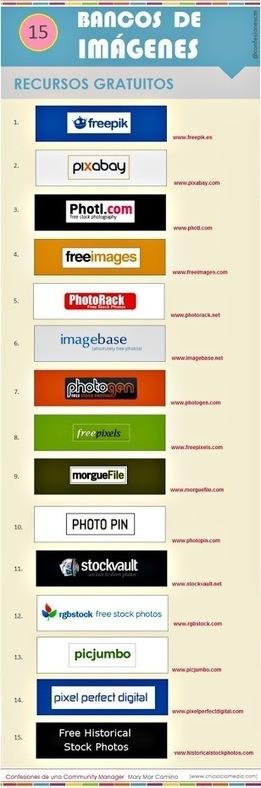 15 bancos de imágenes libres: http://ow.ly/QE8ql #recursos | TIC TAC TEP | Scoop.it
