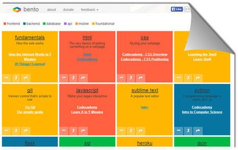 Bento, colección de tutoriales y cursos online sobre desarrollo web | Educación Matemática | Scoop.it