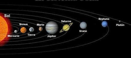 Universo y Sistema Solar | Ciencia 2 | Scoop.