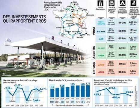 Le pactole des autoroutes : 3,2milliards de travaux ; 14,7milliards de recettes | Dépenser Moins | Scoop.it