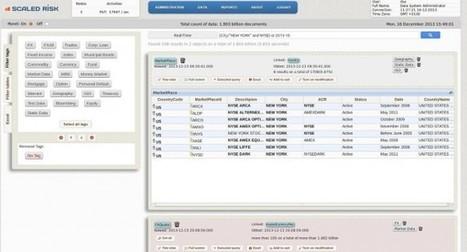 IBM livre quatre outils cloud big data et analytiques - Le Monde Informatique | Data Driven Marketing & Customer Intelligence. | Scoop.it