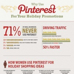 Why use Pinterest for your Holiday Promotions | Visual.ly | Social Media Visuals & Infographics | Scoop.it