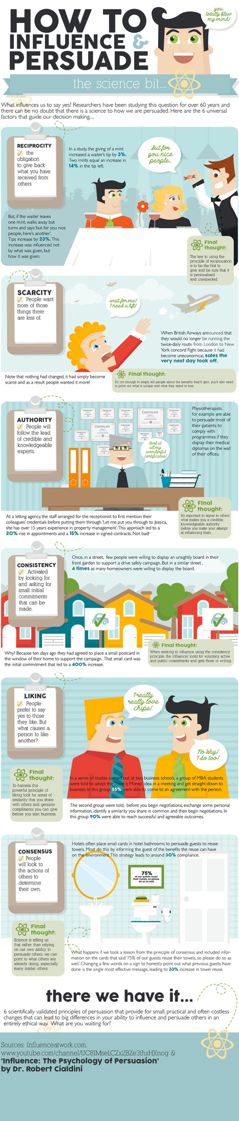 How to Influence and Persuade - The Science Bit [Infographic] | Leadership Communication | Scoop.it
