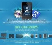 The amazing Evolution of today's Voice Search Technology [ Infographic ] | Technology in Business Today | Scoop.it