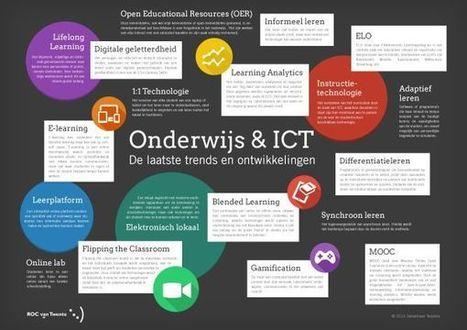 Gespot! Infographic 'Onderwijs & ICT: de laatste trends' « André ... | ICT&O | Scoop.it