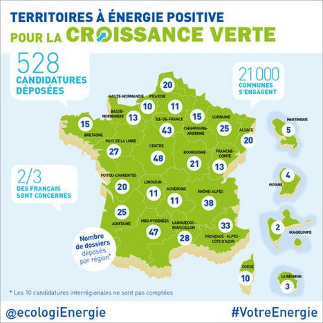 Transition énergétique : 212 territoires à énergie positive | Photovoltaique | Scoop.it