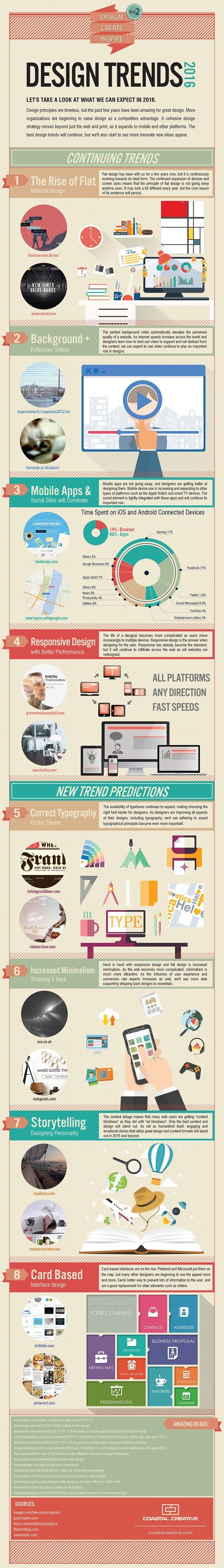 8 Web design trends for 2016 [Infographic] - Smart Insights Digital Marketing Advice | social Media & digital marketing | Scoop.it
