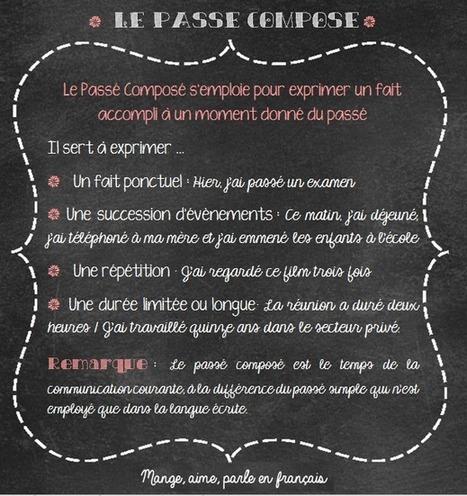Mange, aime, parle en français.: Le passé composé avec avoir | Teaching | Scoop.it