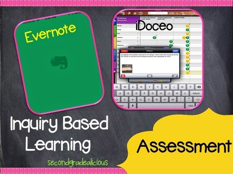 Secondgradealicious: Inquiry Based Learning | Inquiry Based learning | Scoop.it