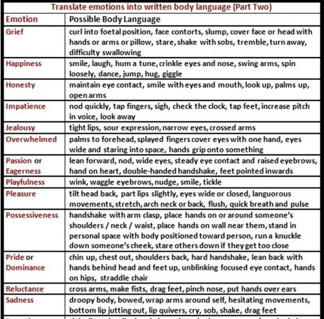 Cheat Sheets for Writing Body Language | Ray's Writing and Grammar | Scoop.it