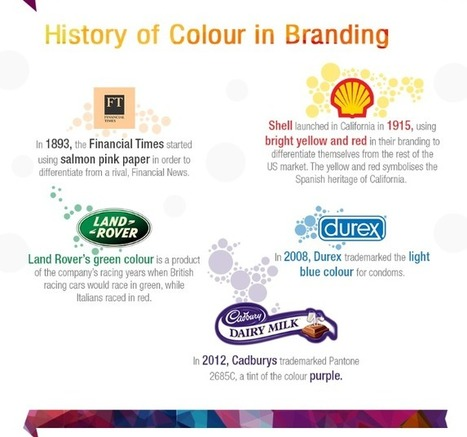 The power of colour in branding... | The doctor will see you now... | Scoop.it