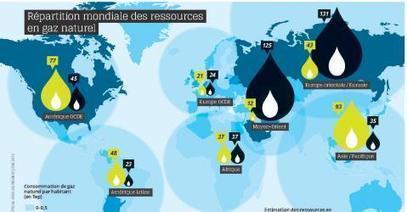 CNRS : Voiture et mobilité du futur - infographie | Ressources pour la Technologie au College | Scoop.it
