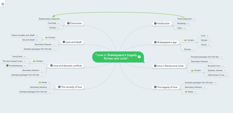 MindMeister: Online Mind Mapping and Brainstorming | Learning and Leadership - Students | Scoop.it