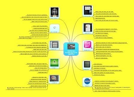 10 of the best Learning apps for the Apple iPad | IKT och iPad i undervisningen | Scoop.it