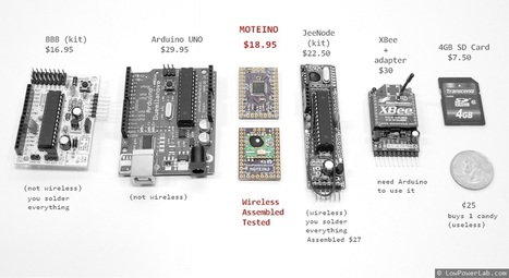 All about Moteino | LowPowerLab | Open hardware | Scoop.it