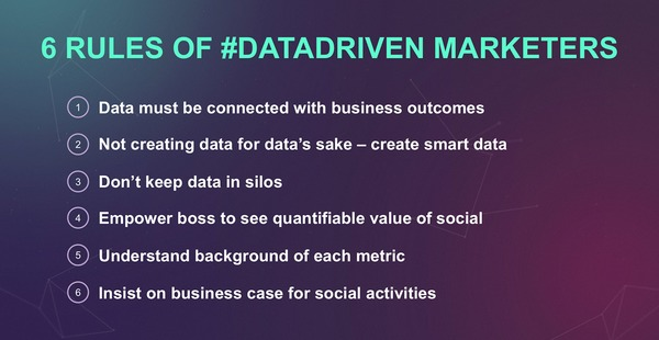 The 6 Rules for #DataDriven Social Marketers - Social Bakers | The Marketing Technology Alert | Scoop.it
