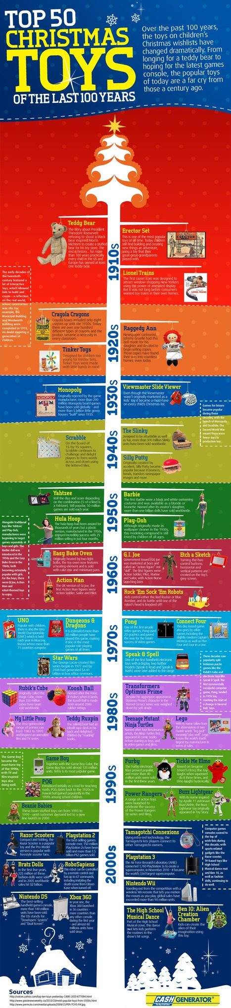 Top 50 Christmas Toys of the Past Century  @The_Infographic @CashGeneratorUK   freehand illustration and graphic design   Scoop.it