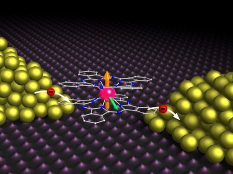 A single molecule magnet may enable quantum computing - Ars Technica   NanoTechnology Revolution   Scoop.it