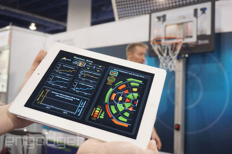 Cambridge Consultants wants to make you a better basketball player through the power of technology (video)   NBA Basketball   Scoop.it
