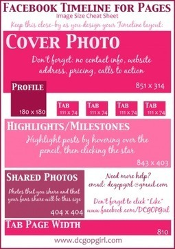 [INFOGRAPHIC] Facebook Timeline For Pages: Image Size Cheat Sheet | INFOGRAPHICS | Scoop.it