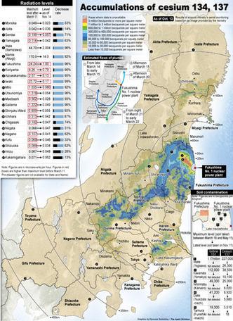 The Asahi Shimbun (Eng trad) Le césium Radioactifs couvre 8% de la superficie du Japon. | FUKUSHIMA INFORMATIONS | Scoop.it