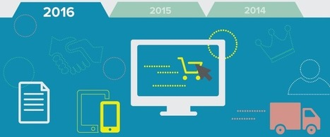 6 FMCG ecommerce trends for 2016 | Digital Love | Scoop.it
