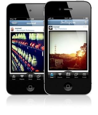 Buy Twitter & Instagram Followers - Buy A Followers | Buy Twitter Followers | Scoop.it