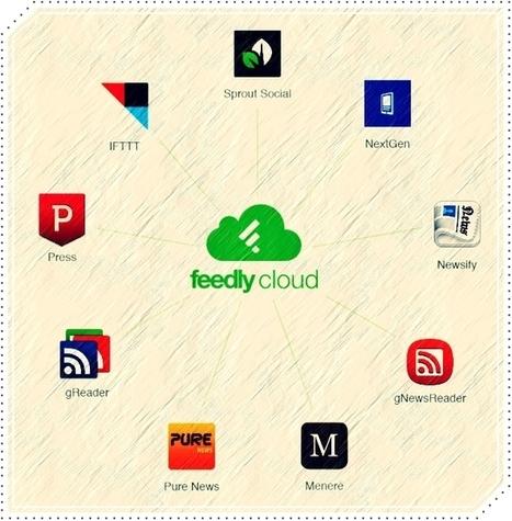 9 aplicaciones que puedes integrar a Feedly | Todo info sobre facebook y redes sociales | Scoop.it