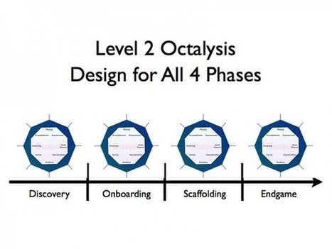 Gamification Design: 4 Phases of a Player's Journey | Yu-kai Chou & Gamification | Actionable Gamification | Scoop.it