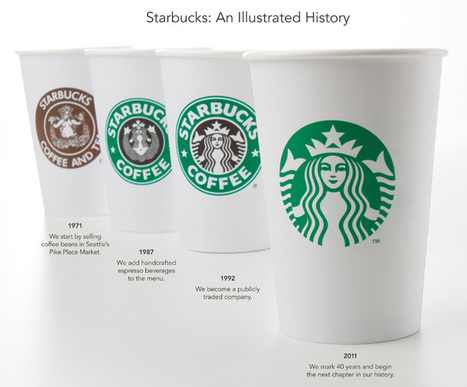 When do you stop thinking like an entrepreneur and start thinking like a manager? NYT profile of Howard Schultz & Starbucks  a cautionary tale for the cult of executive personality | Advertising, Marketing and Social Media | Scoop.it