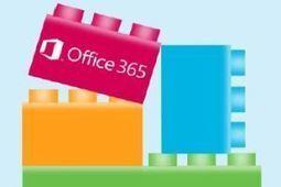 Décryptez l'offre collaborative de Microsoft - 01net | Collaboration market | Scoop.it