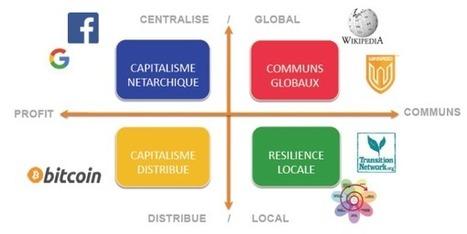 Les plateformes équitables: pour faire émerger une économie collaborative, sociale, solidaire et soutenable. | Sur les chemins de la transition - Voyage en Hétérotopies | Scoop.it
