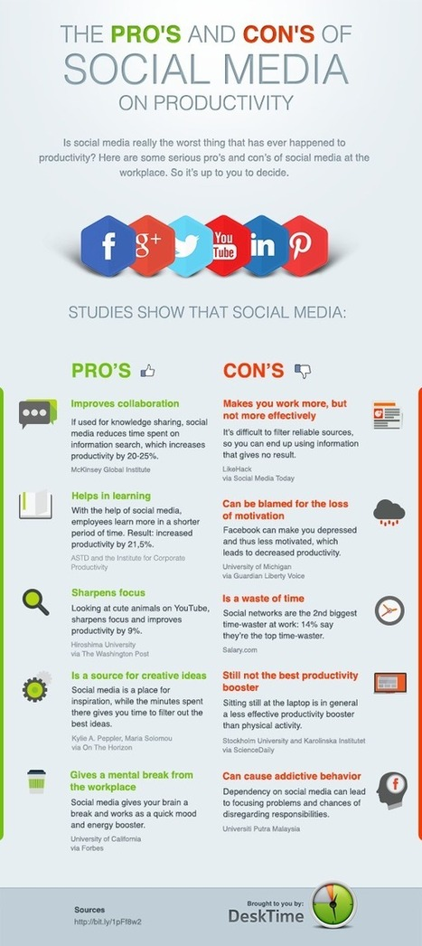 Social Media Productivity Pros and Cons - Infographic Online | 911branding | Scoop.it