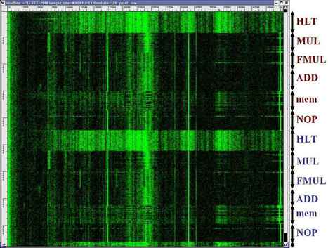 Acoustic cryptanalysis | Servizi segreti e spionaggio | Scoop.it