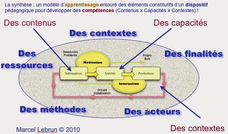 elearnaucarrébrunotison: Les MOOCs d'équipes débarquent ! | TIM ressources | Scoop.it
