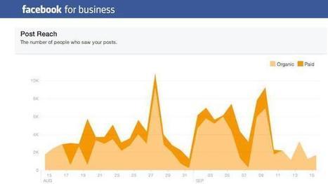 Facebook renueva sus estadísticas de páginas para facilitar su uso y comprensión | Social Media | Scoop.it