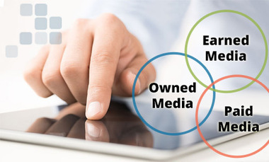 Recruitment Marketing Owned Media Paid Media Earned Media | Mobile Recruiting | Scoop.it