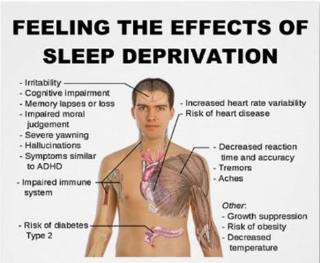 Why Sleep Is a Strategic Resource | Good Advice | Scoop.it