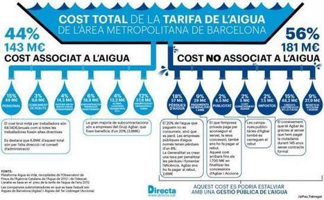La remunicipalización del agua, una tendencia global impulsada por plataformas ciudadanas en los Països Catalans   Movimiento 3R   Scoop.it